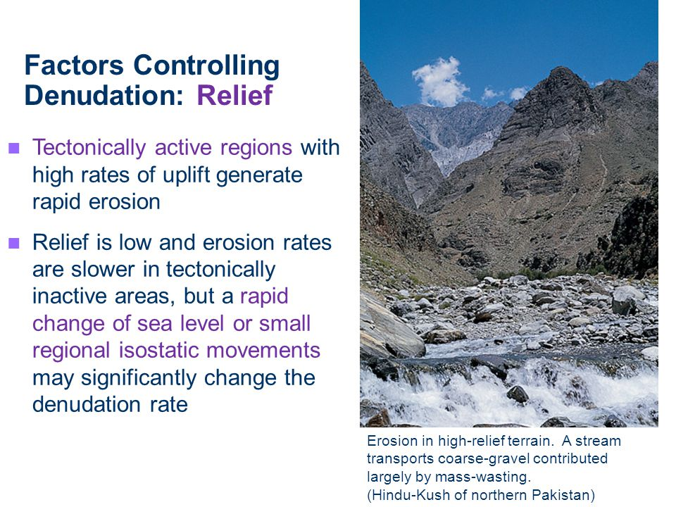 Factors Controlling Denudation: Relief