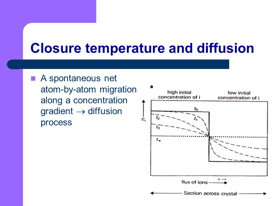 Closure temperature and diffusion