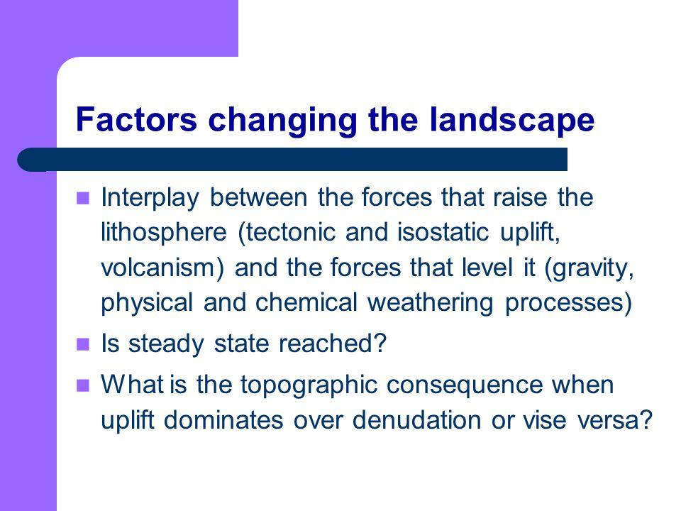 Factors changing the landscape