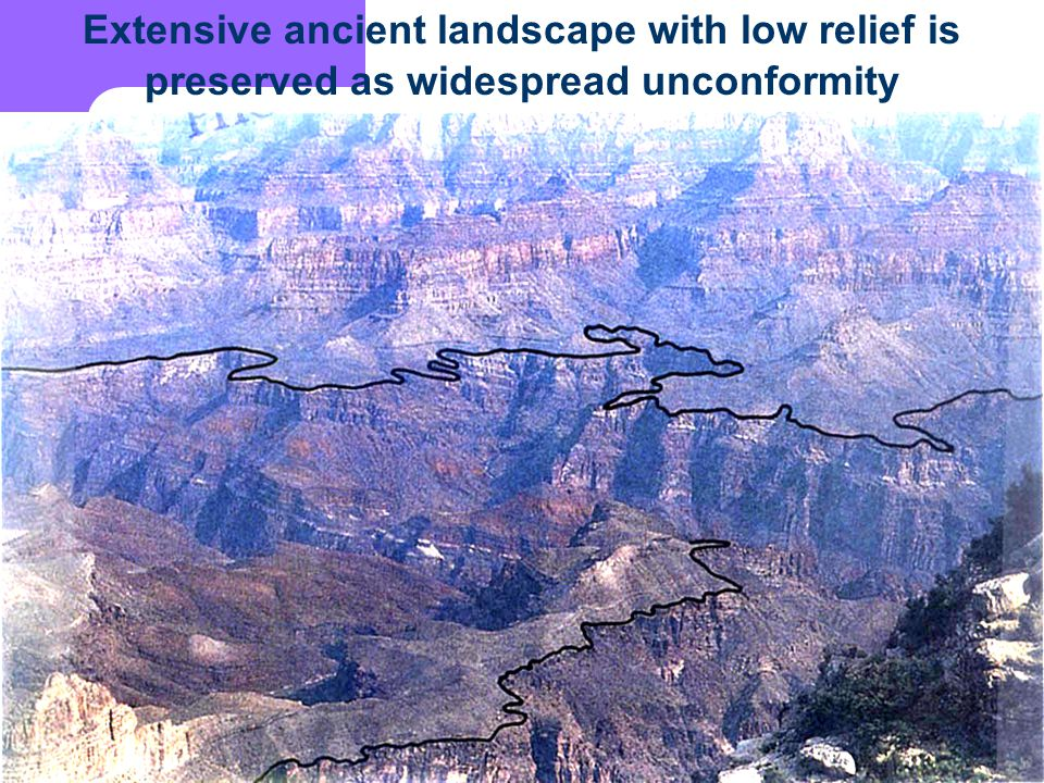 Extensive ancient landscape with low relief is preserved as widespread unconformity