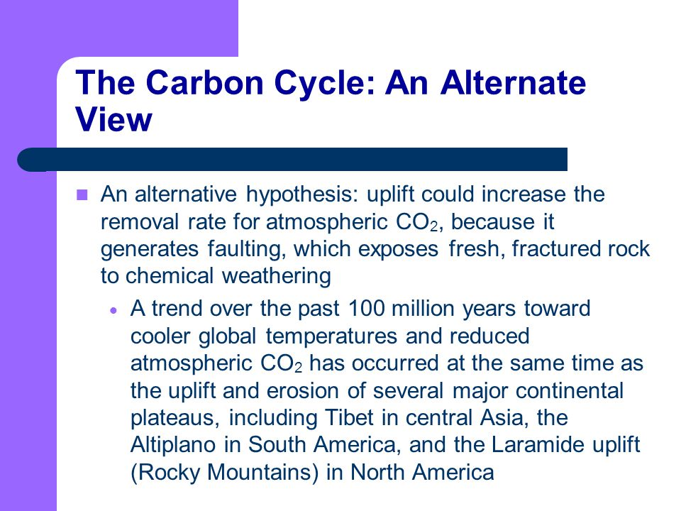 The Carbon Cycle: An Alternate View