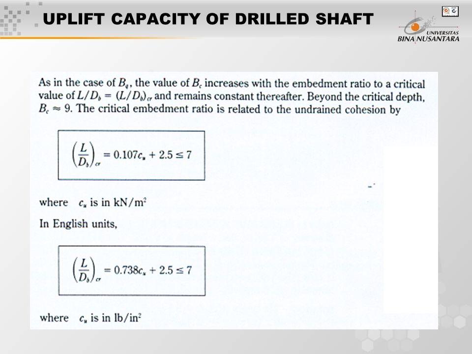 UPLIFT CAPACITY OF DRILLED SHAFT