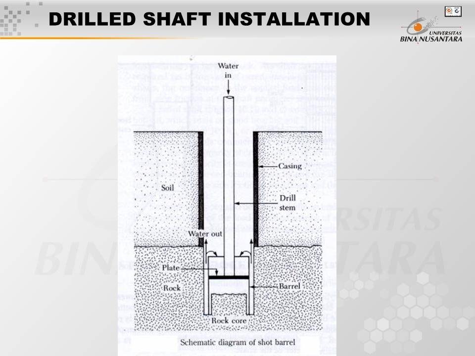 DRILLED SHAFT INSTALLATION