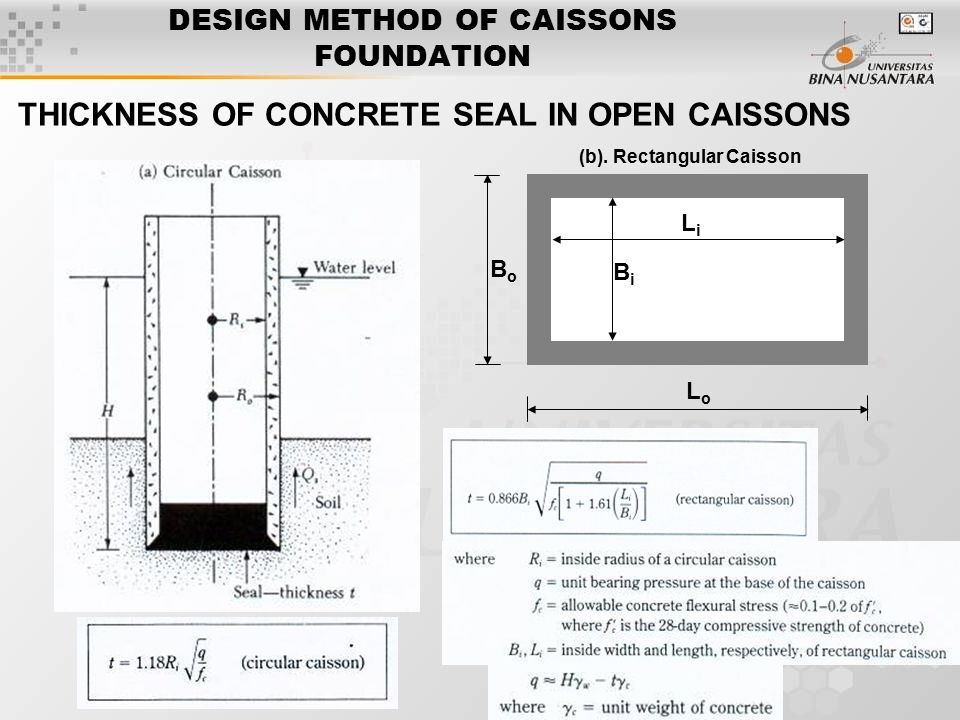 DESIGN METHOD OF CAISSONS FOUNDATION