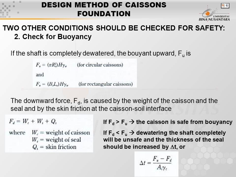 DESIGN METHOD OF CAISSONS FOUNDATION