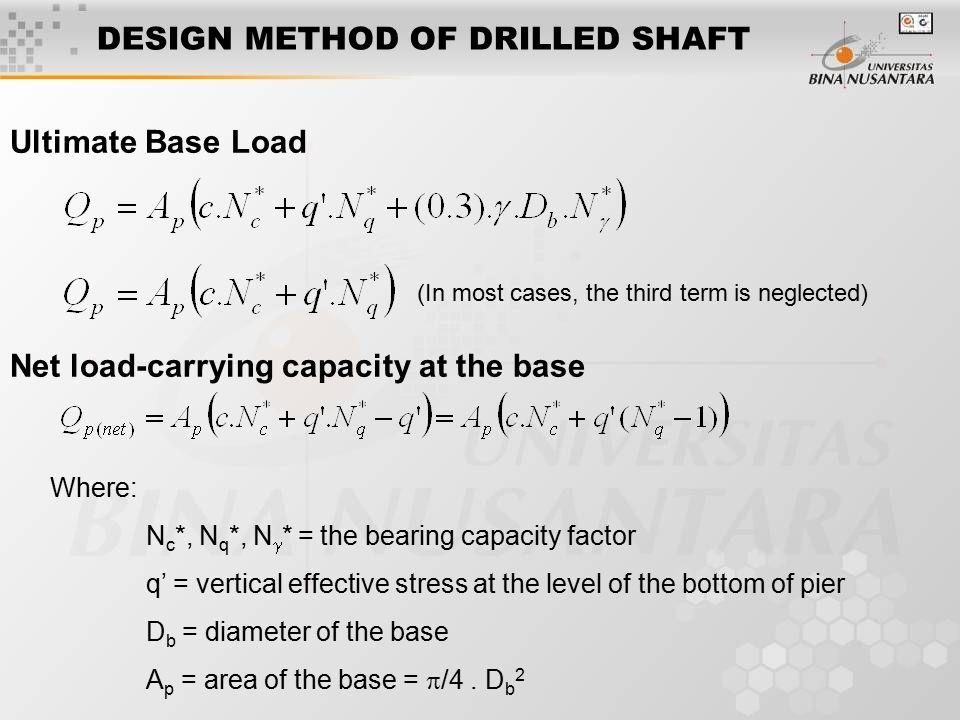 DESIGN METHOD OF DRILLED SHAFT