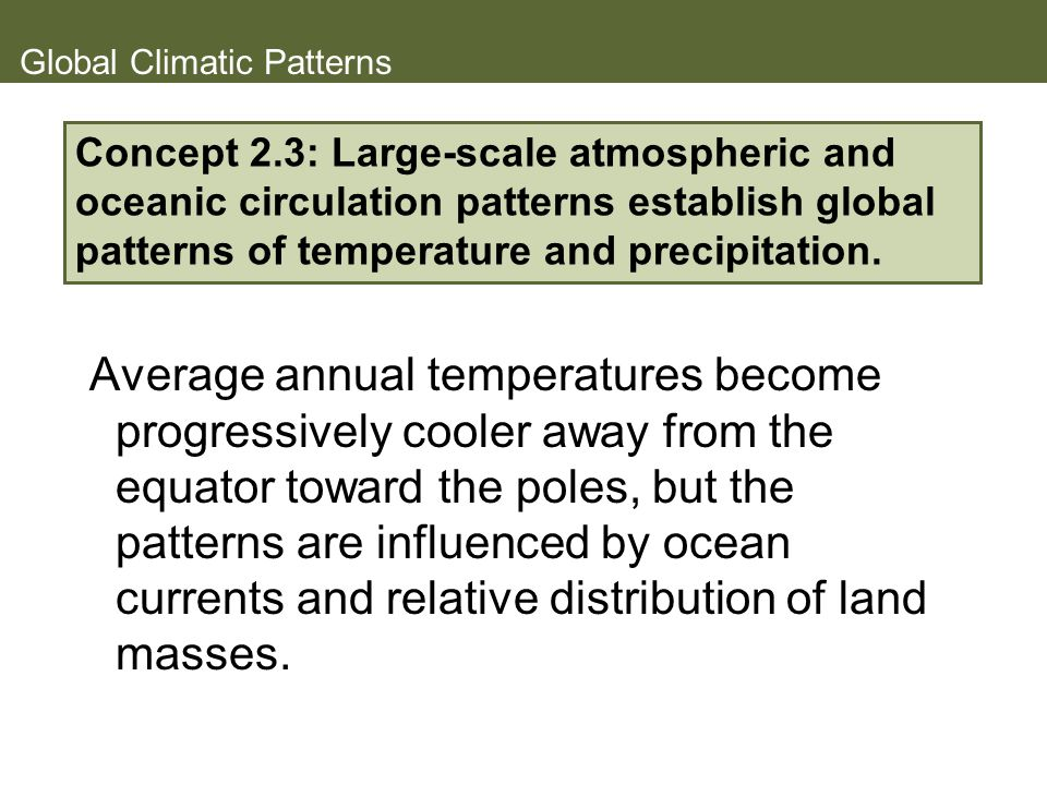 Global Climatic Patterns