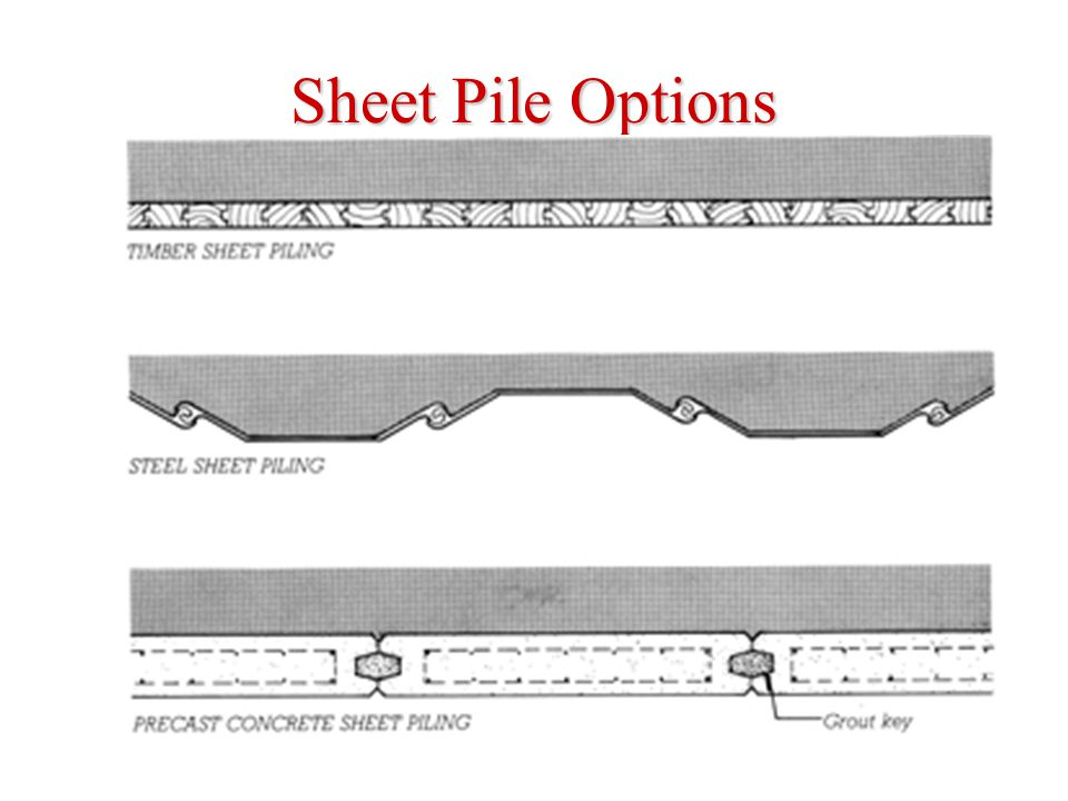 Sheet Pile Options
