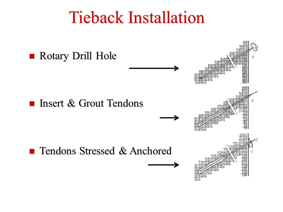 Tieback Installation Rotary Drill Hole Insert & Grout Tendons