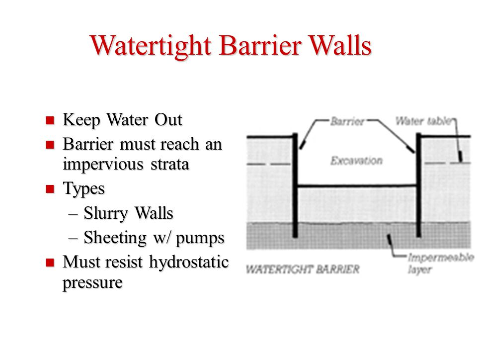 Watertight Barrier Walls