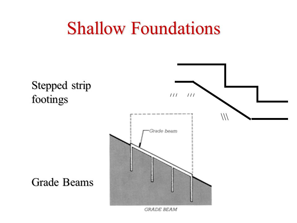 Shallow Foundations Stepped strip footings Grade Beams /// /// \\\ \\\