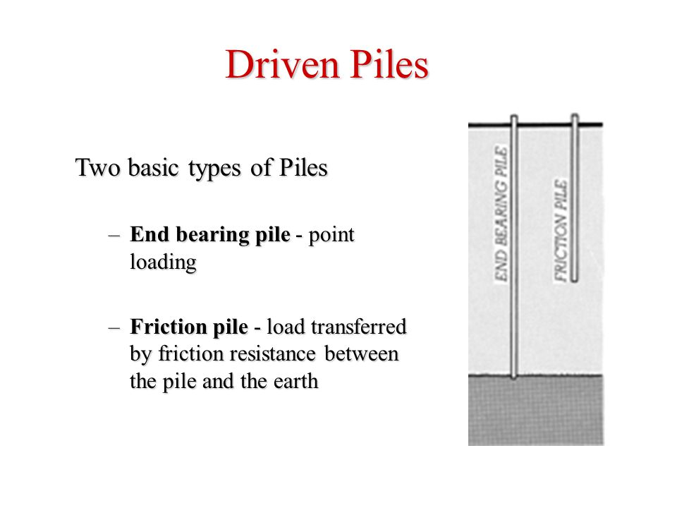 Driven Piles Two basic types of Piles End bearing pile - point loading