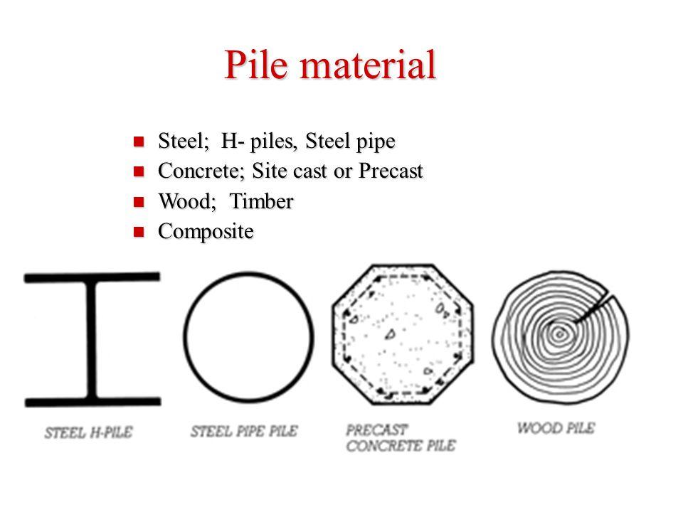 Pile material Steel; H- piles, Steel pipe
