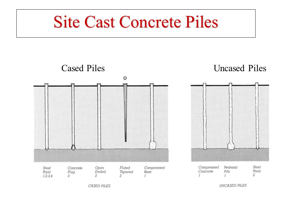 Site Cast Concrete Piles