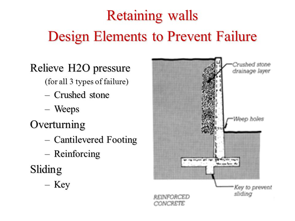 Retaining walls Design Elements to Prevent Failure