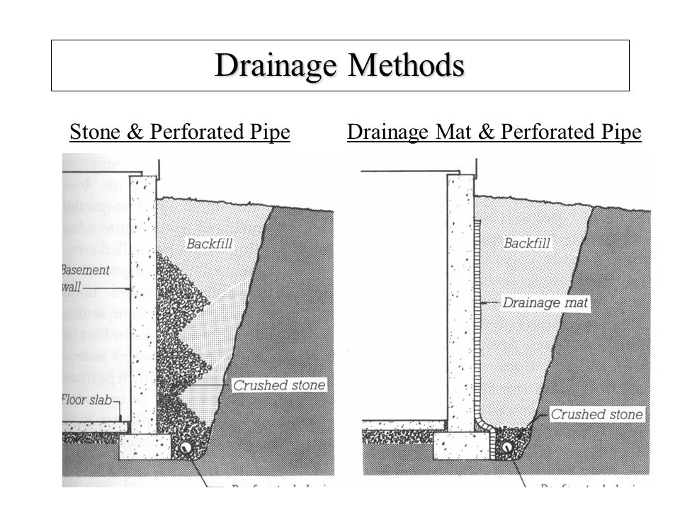 Drainage Methods Stone & Perforated Pipe