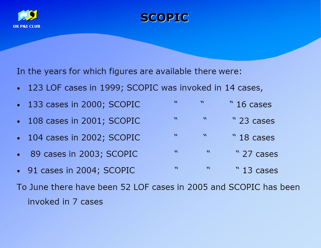 SCOPIC In the years for which figures are available there were: