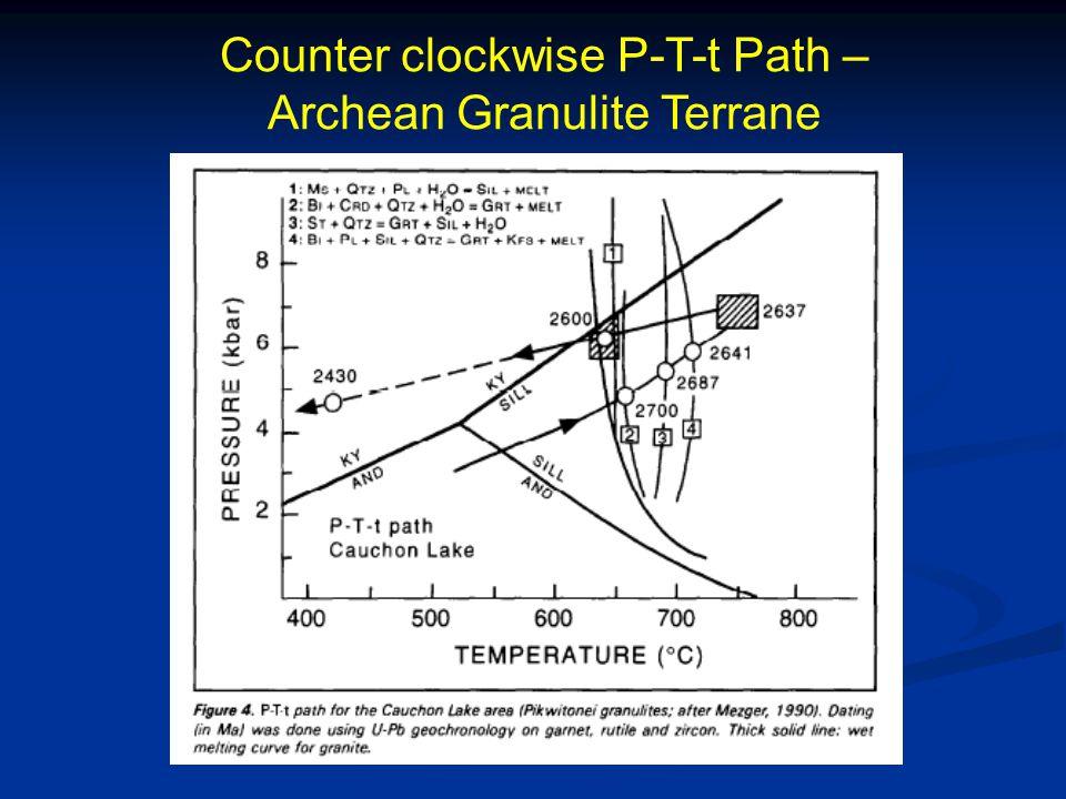 Counter clockwise P-T-t Path –Archean Granulite Terrane