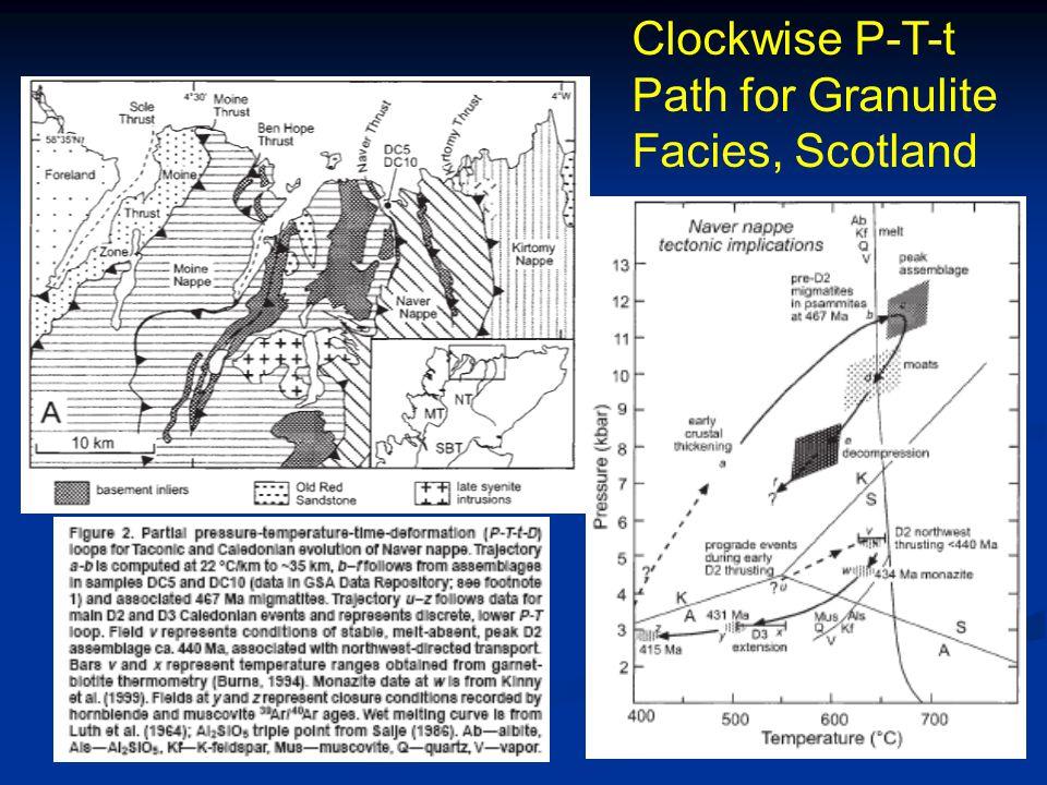 Clockwise P-T-t Path for Granulite Facies, Scotland