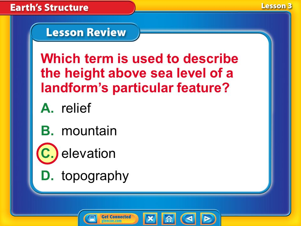 Which term is used to describe the height above sea level of a landform's particular feature