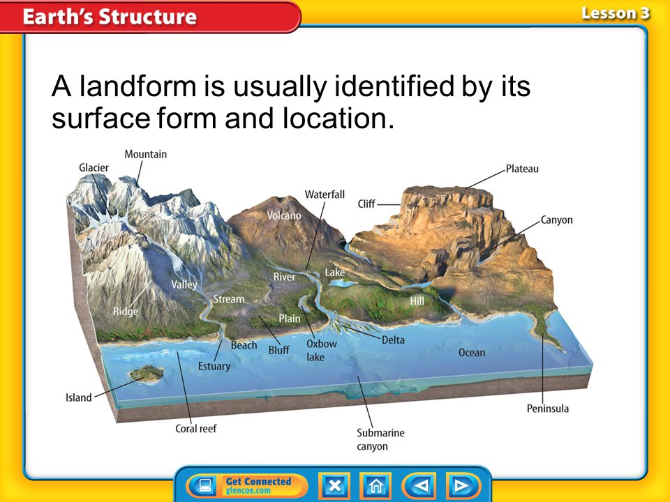 A landform is usually identified by its surface form and location.