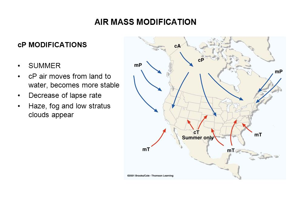 AIR MASS MODIFICATION cP MODIFICATIONS SUMMER
