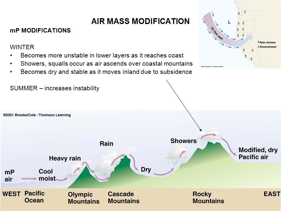 AIR MASS MODIFICATION mP MODIFICATIONS WINTER