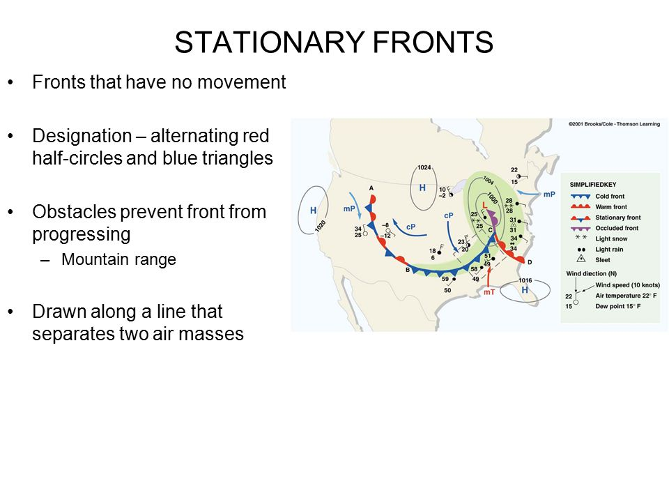 STATIONARY FRONTS Fronts that have no movement
