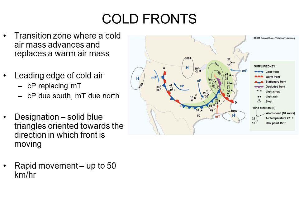 COLD FRONTS Transition zone where a cold air mass advances and replaces a warm air mass. Leading edge of cold air.