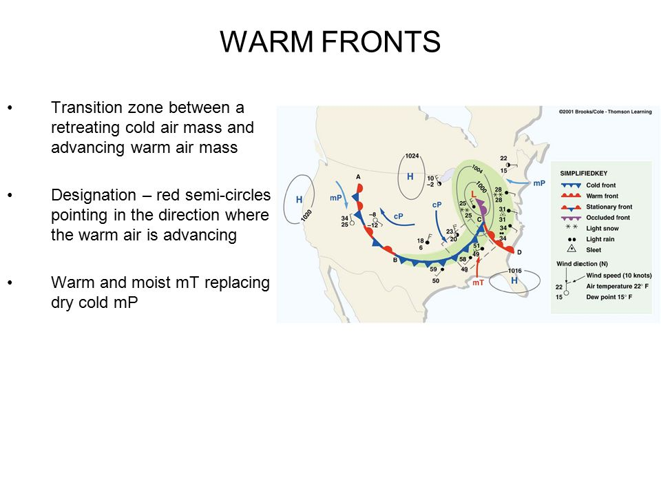 WARM FRONTS Transition zone between a retreating cold air mass and advancing warm air mass.