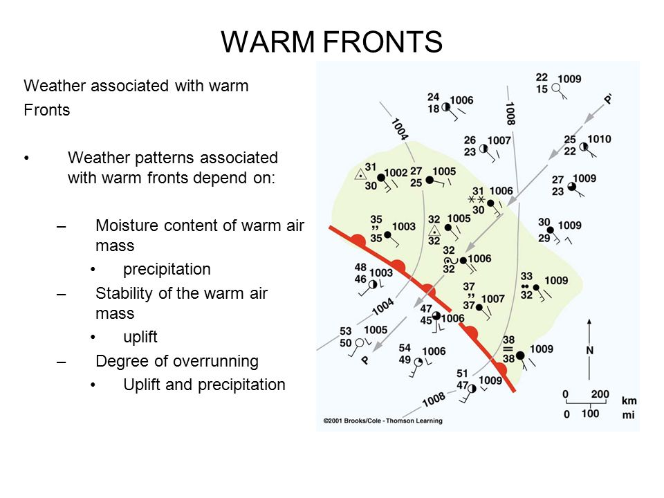 WARM FRONTS Weather associated with warm Fronts