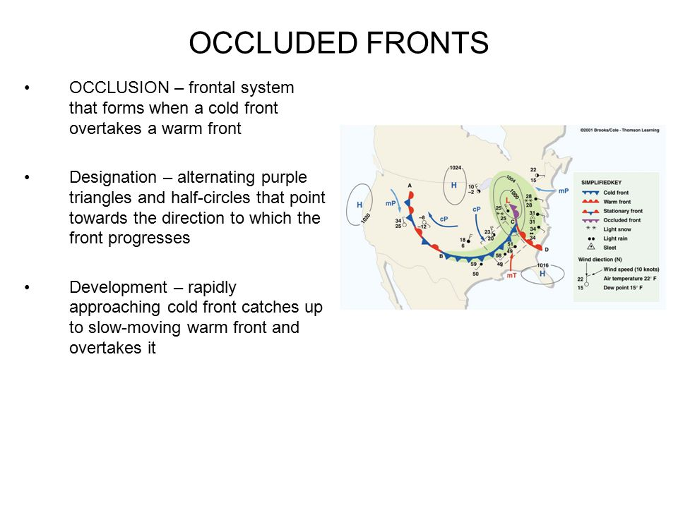 OCCLUDED FRONTS OCCLUSION – frontal system that forms when a cold front overtakes a warm front.
