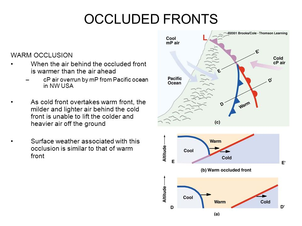 OCCLUDED FRONTS WARM OCCLUSION