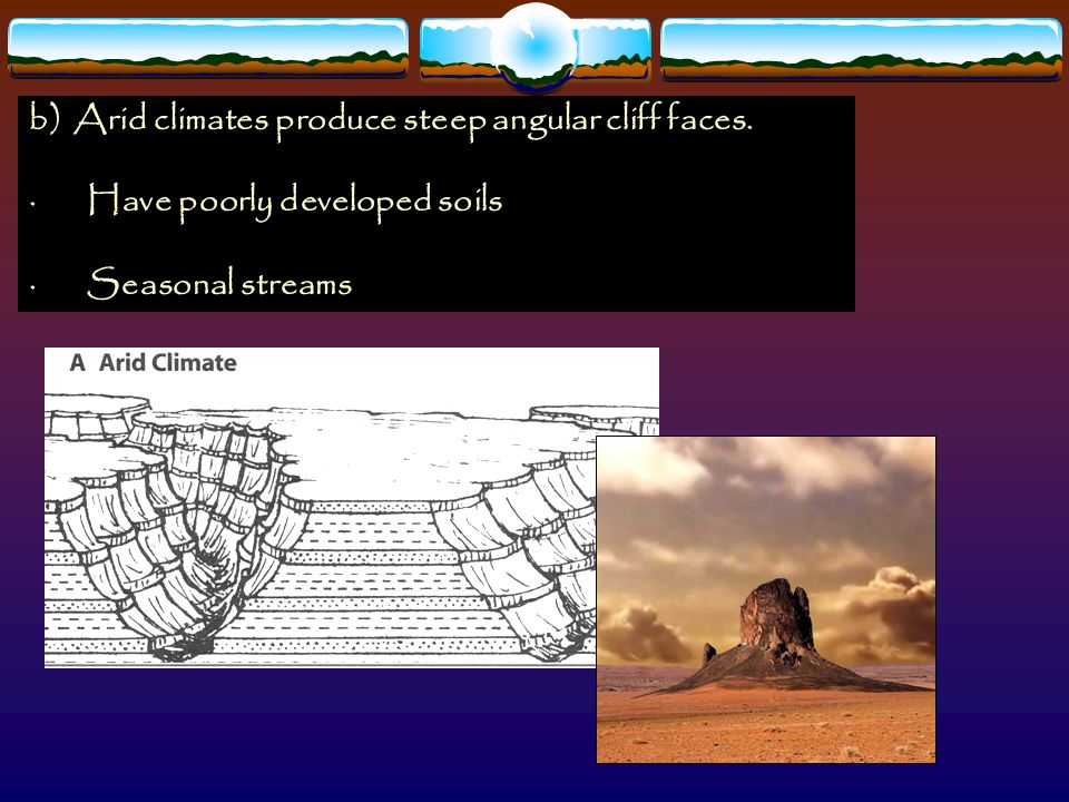 b) Arid climates produce steep angular cliff faces.