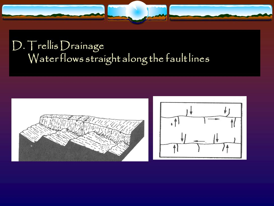 Water flows straight along the fault lines