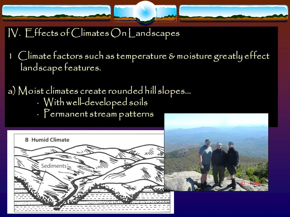 IV. Effects of Climates On Landscapes