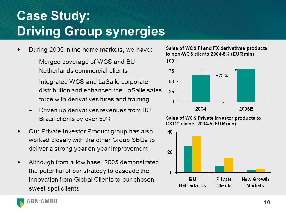 Case Study: Driving Group synergies