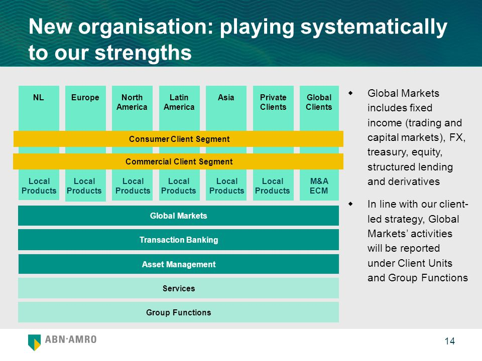 New organisation: playing systematically to our strengths