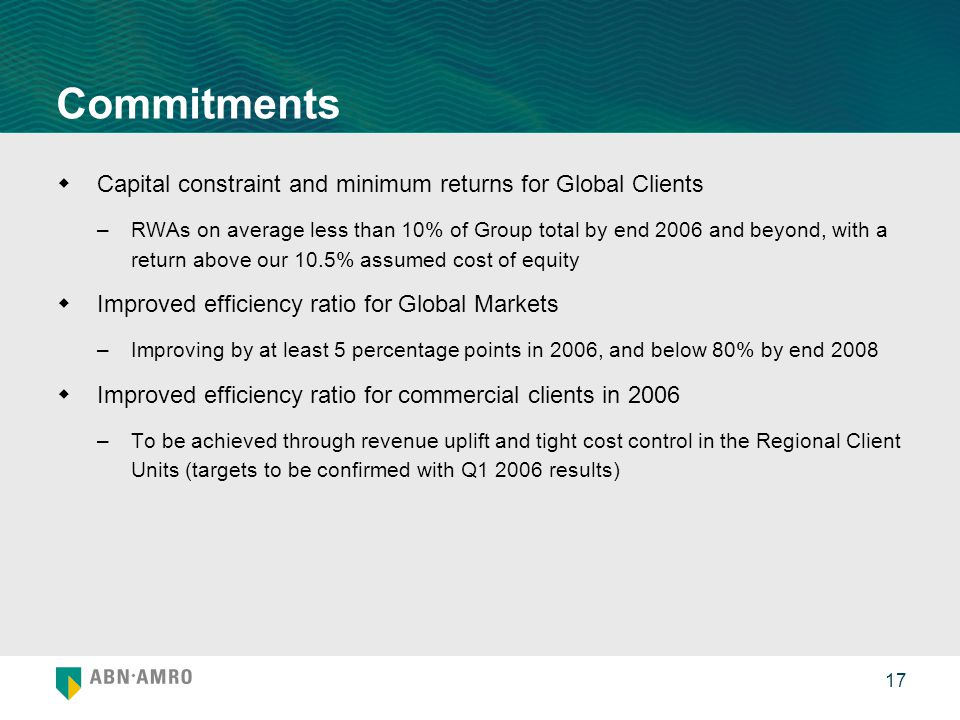 Commitments Capital constraint and minimum returns for Global Clients