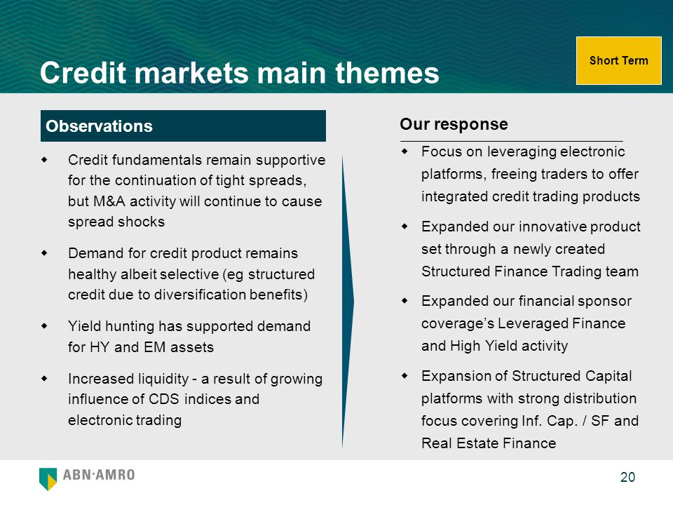 Credit markets main themes