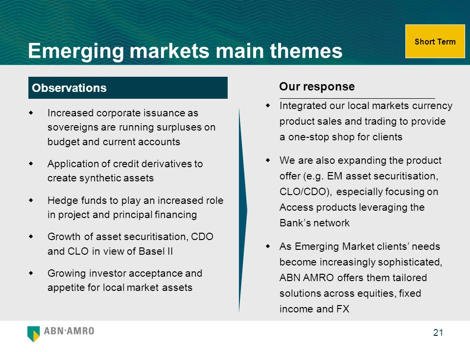 Emerging markets main themes