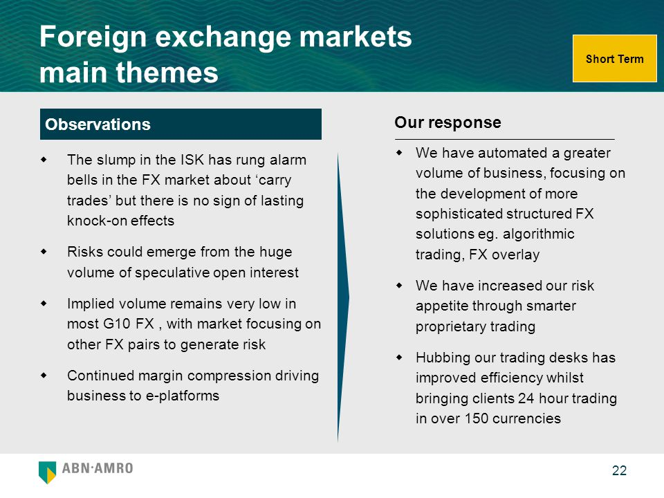 Foreign exchange markets main themes