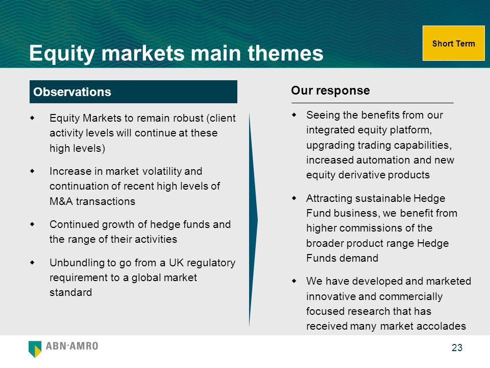 Equity markets main themes