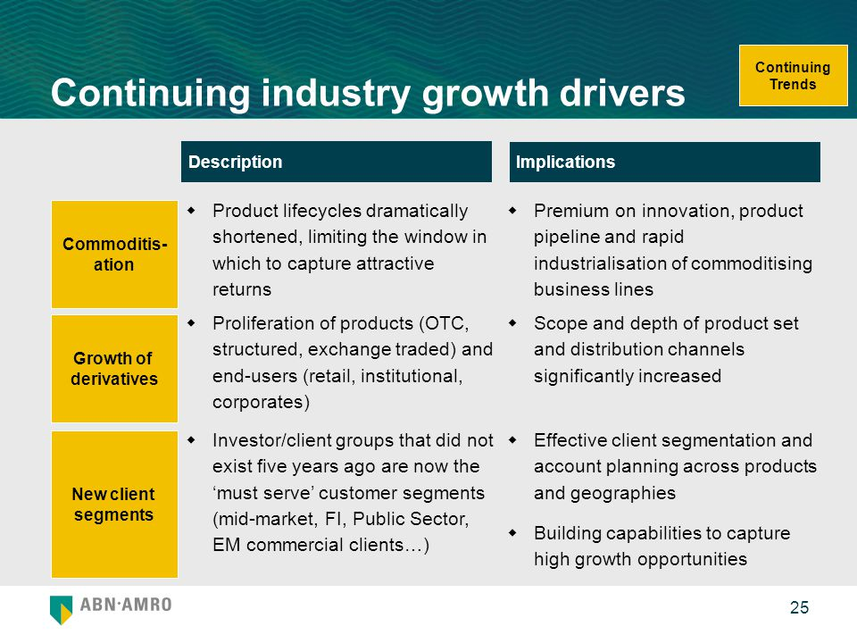Continuing industry growth drivers