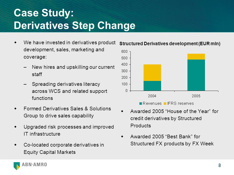Case Study: Derivatives Step Change