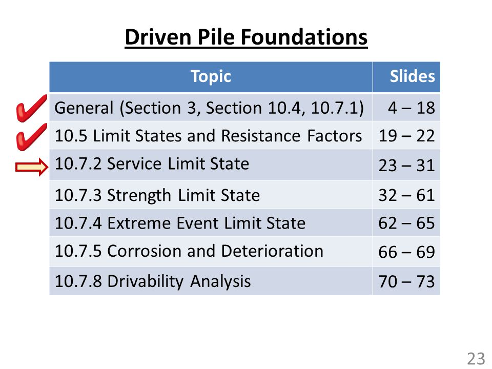 Driven Pile Foundations