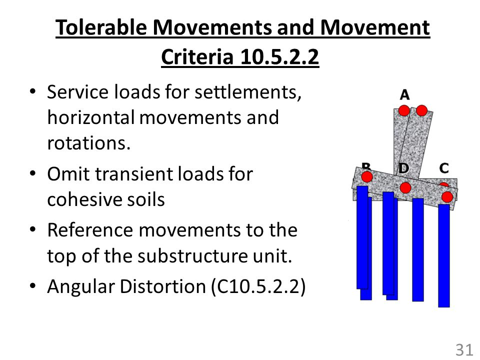Tolerable Movements and Movement Criteria 10.5.2.2