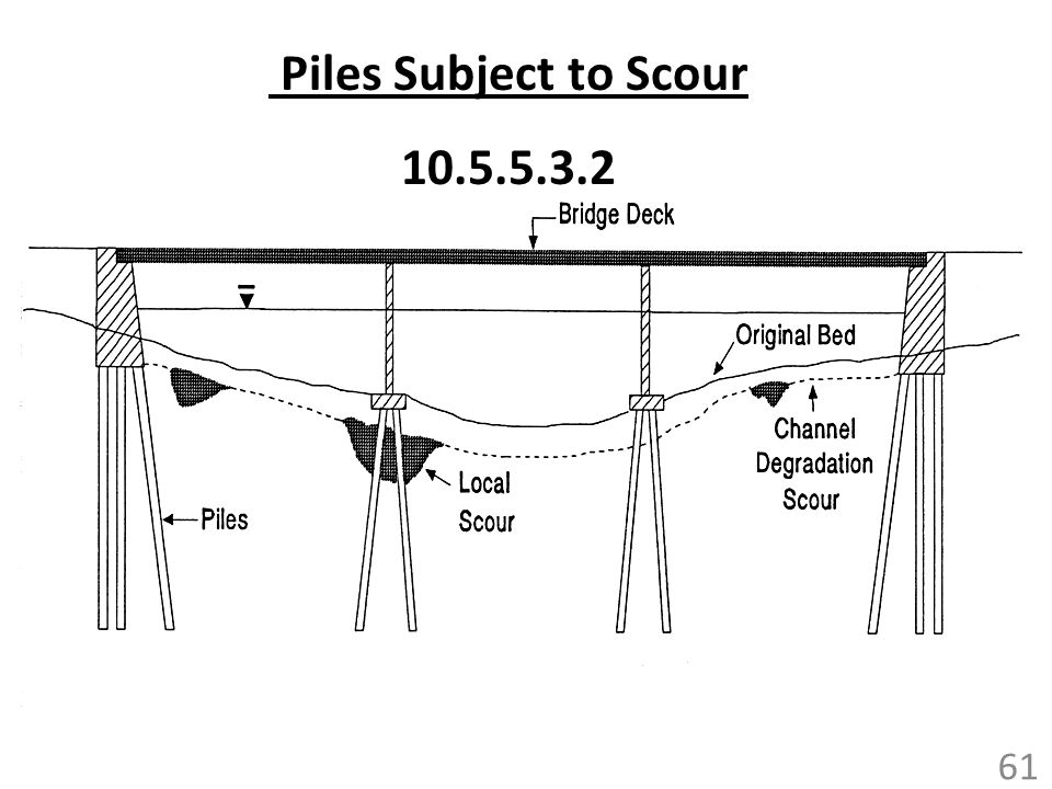Piles Subject to Scour 10.5.5.3.2 10.5.5.3.2 Scour