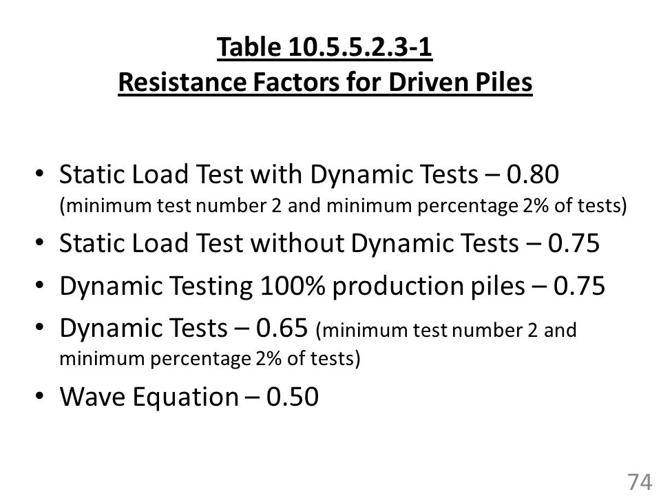 Table 10.5.5.2.3-1 Resistance Factors for Driven Piles