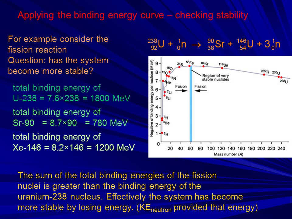Applying the binding energy curve – checking stability